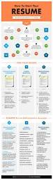 how to make objective in resume flow chart how to start a resume resume genius how to start your resume flow chart