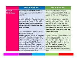 MLA Guidelines Order     SlideShare