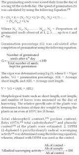 100 Best Resume Words by Effect Of Gamma Irradiation On Germination Growth And