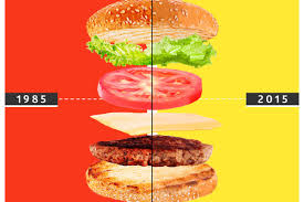 Cheapest Cost Of Living In Us by Interactive How Much Did Your Favorite Burger Cost 30 Years Ago