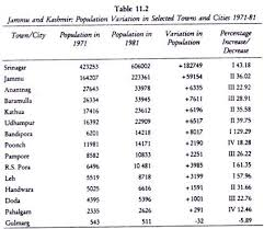 Sep          Nepal Village life and City life Difference Between and Comparison education totheir