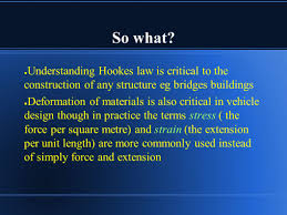What Is In Law Unit Force And Work You Will Learn About Force And Its Units