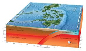 Tectonic Plate Map Subduction Zone Beneath The Philippines Earth Observatory Of
