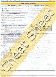 Balancing chemical equations homework help   Ict ocr coursework help
