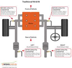 nissan almera engine diagram o2 sensor identification and locations o2 sensors