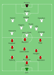 Coupe du monde féminine de football 1991