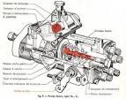 Fuite pompe à injection de tracteur - Autres Thèmes / Divers ...