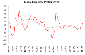 profitability michael roberts blog page 2
