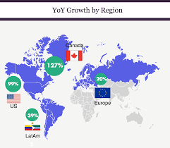 Latam Map Yoy Holiday Sales Saw Major Growth For Bluesnap Merchants Bluesnap