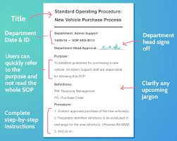16 essential steps to writing standard operating procedures