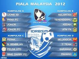 Keputusan terkini Piala Malaysia 2012