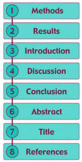 Psychology lab report introduction template   Lse statement of       Step