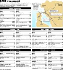 San Francisco Bart Map Analysis Shows Which Bart Stations Have Most Least Crime Sfgate