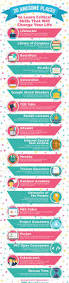 Best Resume Qualifications by 25 Best Resume Skills Ideas On Pinterest Resume Builder