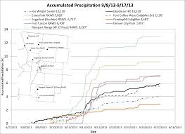 Colorado State University Map by Colorado Flood 2013 Storm Page