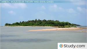 the kinetic molecular theory properties of gases video u0026 lesson