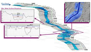 Hydrology Map Valentin Heimhuber Geospatial Analysis For Environmental Change Lab