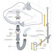 sink parts diagram a c parts diagram u2022 sewacar co