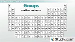 how is the modern periodic table organized the periodic table properties of groups and periods video