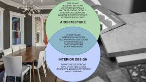house interior design janet hong for comfy and interiors large