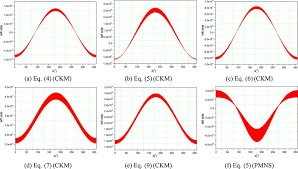 Indeed Ckm Leptonic Cp Phase Determined By An Equation Involving Pmns Matrix