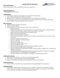 perfect example of a resume certified nursing assistant job description for resume perfect certified nursing assistant job description for resume perfect resume 2017