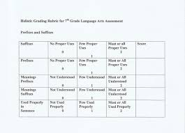 General Admissions Essay Rubric gt Write my essay for me reviews Tshukudu  Bookkeeping Services Calls for general admissions essay rubric ABOUT  IMPORTANCE