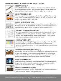 client centered architectural design process mountain home client centered architectural design process