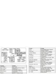 chevrolet silverado gmt800 1999 2006 fuse box diagram chevroletforum