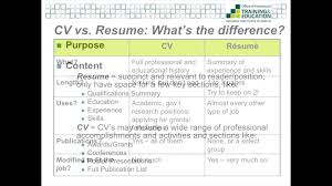 Resume Samples Reddit by Resume Vs Cover Letter Resume Vs Cover Letter 3 Cover Letter Vs