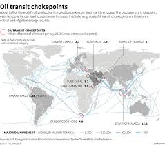 Carrier Route Maps by World U0027s Eight Oil Chokepoints Business Insider
