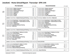 samples of resumes for highschool students sample school report and transcript for homeschoolers article sample school report and transcript for homeschoolers