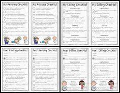 Argumentative Essay Peer Editing Worksheet and Instructions Invitation by Design