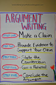 topics for an argumentative essay