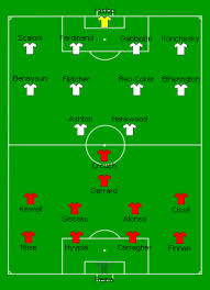 2006 FA Cup Final