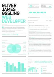 What Is A Cover Letters Ux Designer Cover Letter Gallery Cover Letter Ideas