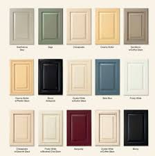 how to choose kitchen cabinet color look you can choose any