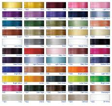 Best Color Codes What Colors To Paint Inside Your House