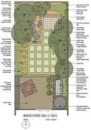 large image of suzie nichols u0027 wildlife garden design landscape