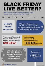 after thanksgiving sale 2014 walmart walmart workers launch black friday protest al jazeera america