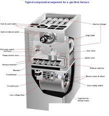 g60 gas furnace manual