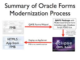 oracle forms data blocks on different sources
