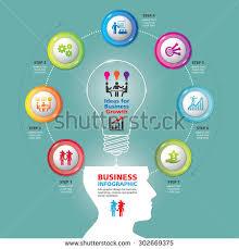 Website Design Ideas For Business Bulb Icon Idea Concept Info Graphic Stock Vector 302669375