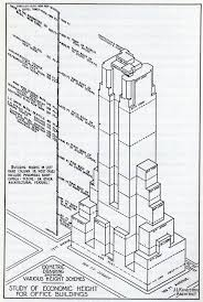 Empire State Building Floor Plans Download Cool Inspiration Architecture Of The Empire State