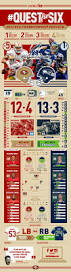 seahawks 49ers thanksgiving best 20 49ers vs ideas on pinterest raiders emblem 49ers fans
