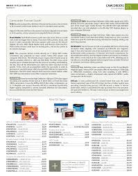 download free pdf for sony handycam dcr dvd405 camcorders manual