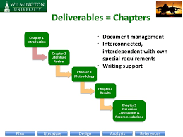 Digital Dissertation Overview   Dissertation Top Gun SlideShare