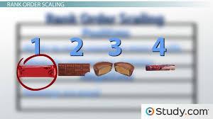 Case Study Design  Definition  Advantages  amp  Disadvantages   Video