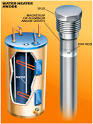 DIY Water Heater Anode Swap: Homeowners Clinic - Popular Mechanics