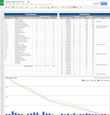 Project Management Spreadsheet Agile Project Planning With Google Docs U2013 Charles Shimooka